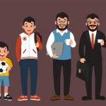 Importance of Generations on Social Media