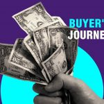 Buying journey: What is the buyer's journey?